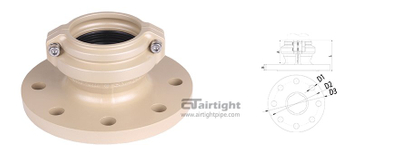 Fast-install equal size flange